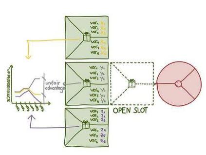 Graphic VPD10
