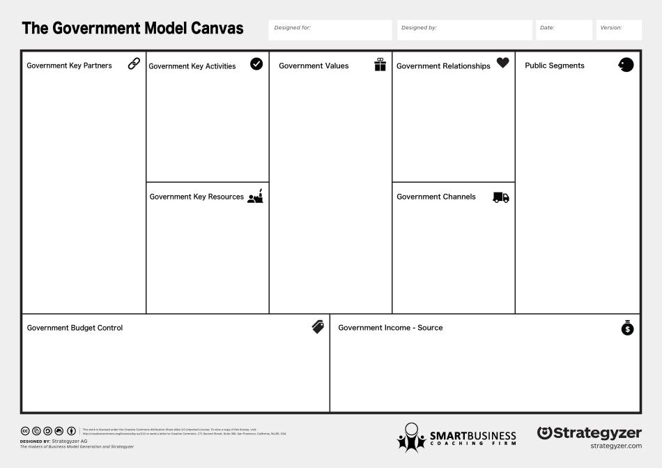Government-model-canvas