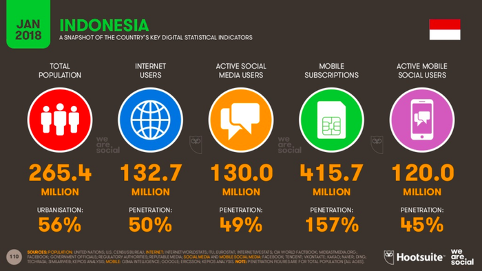 DATA-PENGGUNA-Internet-JAN2018